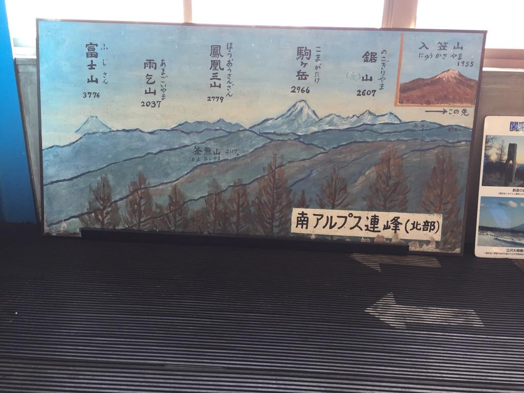 入笠山・ゴンドラ山頂駅にある南アルプスの説明
