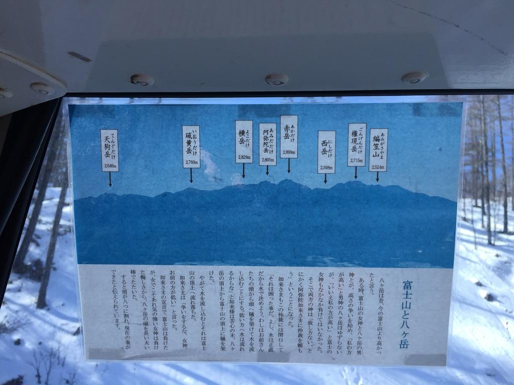 入笠山・ゴンドラの中にある八ヶ岳の説明