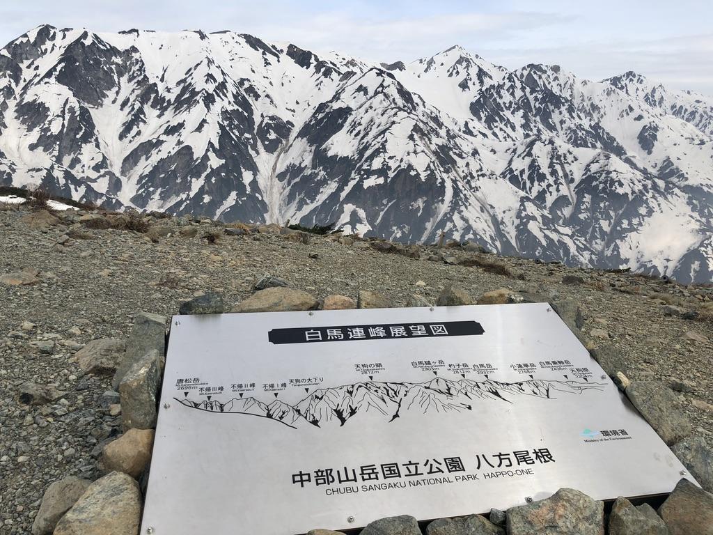 唐松岳・八方尾根・白馬連峰展望図